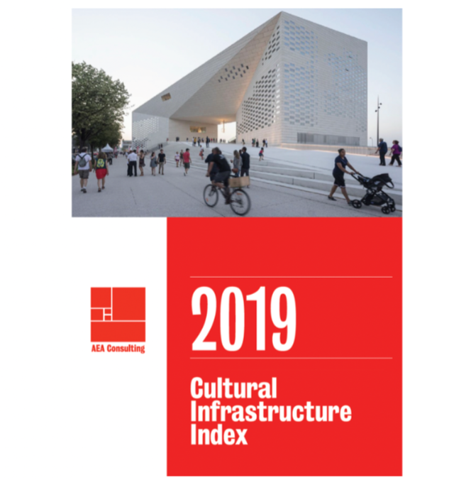 AEA Consulting's 2019 Cultural Infrastructure Index