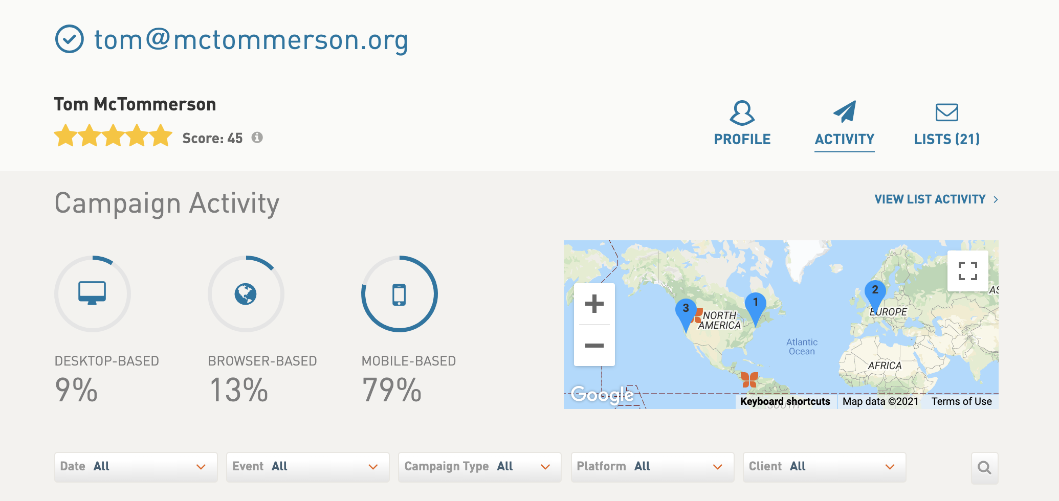 Screenshot of subscriber profile Activity tab showing campaign activity